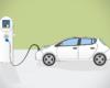 Oradea va avea cinci puncte de încărcare a mașinilor electrice