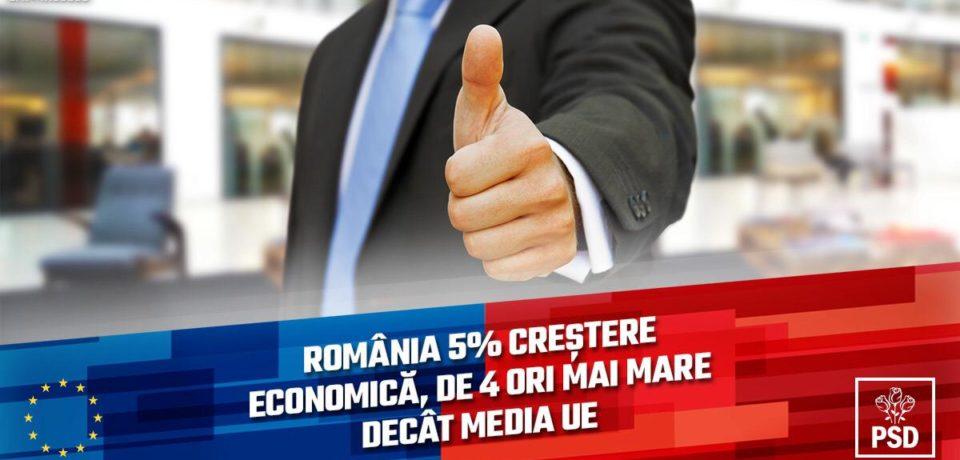 România continuă să se dezvolte bine în guvernarea PSD!