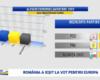 EXIT POLL la închiderea urnelor, transmis de TVR : PSD și PNL la egalitate – 25,8%, USR-PLUS 23,9%
