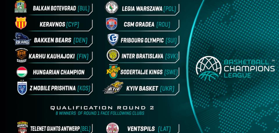 CSM CSU Oradea a fost acceptată în Basketball Champions League